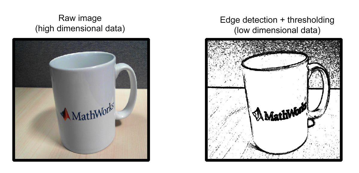 dl-engineers-ebook-ch3-mug-comparison
