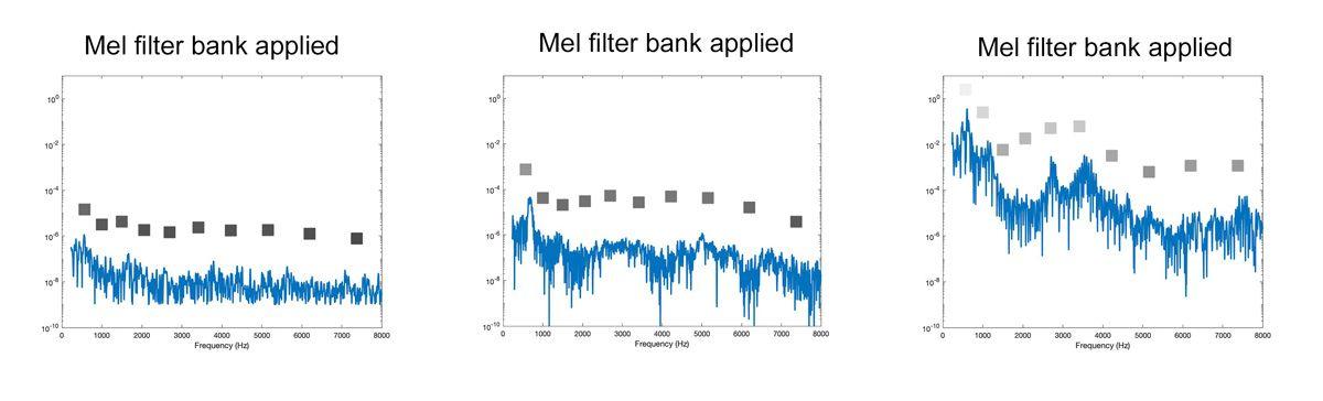dl-engineers-ebook-ch3-mel-filter-bank-applied