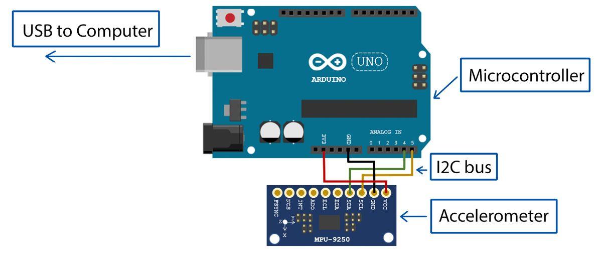 dl-engineers-ebook-ch4-arduino-setup