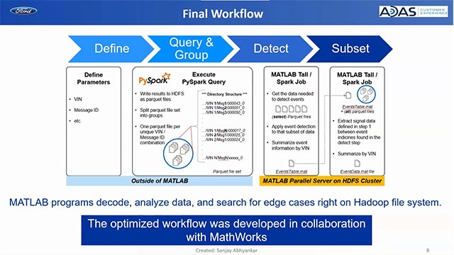 In this session you will learn about a new and more efficient approach to data analytics for ADAS features involving MATLAB and Apache Spark that improves throughput and reduces the need to download data on to an engineer's workstation.