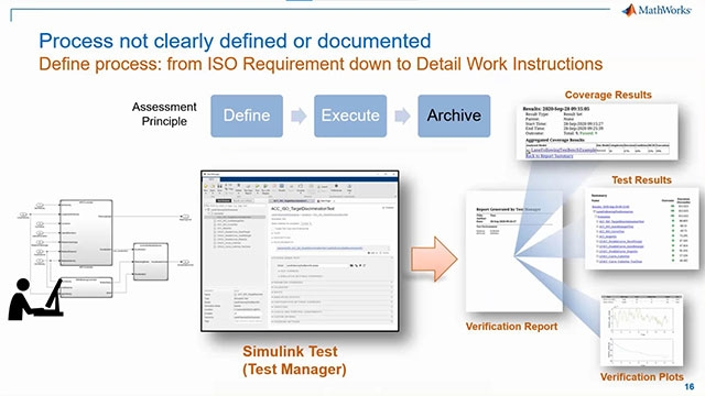 Navistar developed data dictionary tooling based on Simulink's Data Dictionary to simplify control model design while supporting production code generation and deployment.
