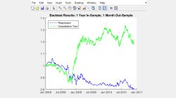 Machine Learning and Deep Learning for Algorithmic Trading