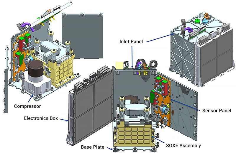 Illustration showing both the interior and exterior components of MOXIE, including the compressor, inlet panel, sensor panel, and SOXE.