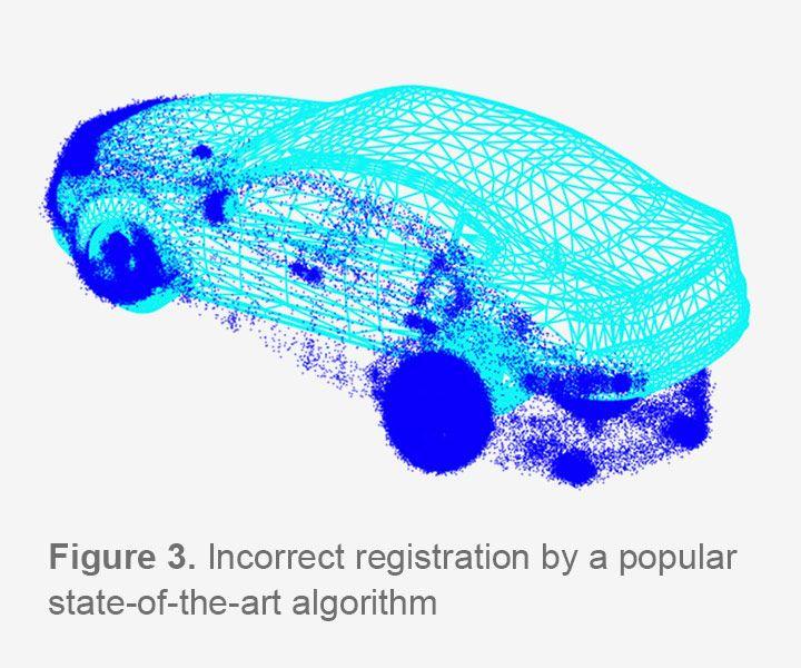 Incorrect registration by common SLAM algorithms