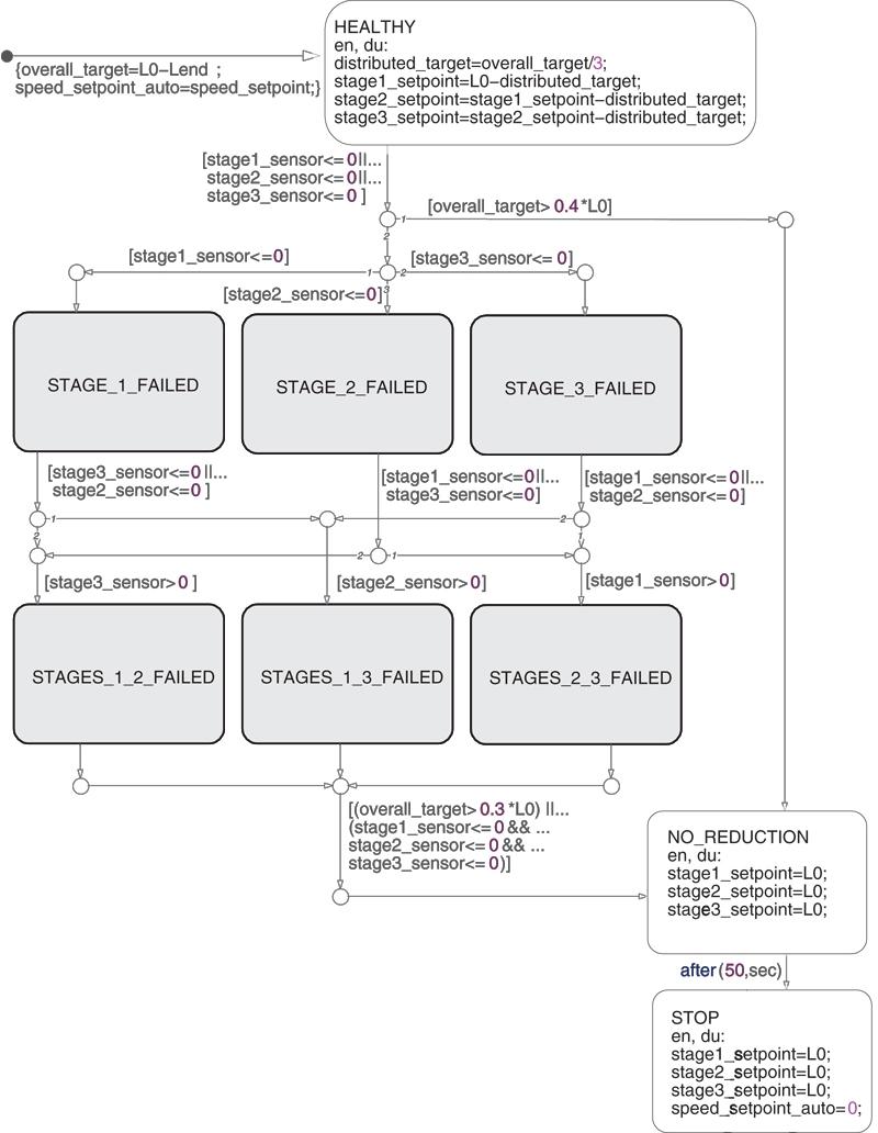 plc_fig7_w.jpg