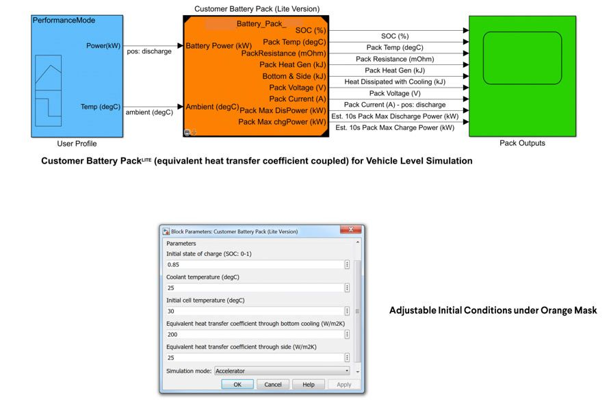 Figure 6. Customer battery pack model and interface for setting model parameters and initial conditions.