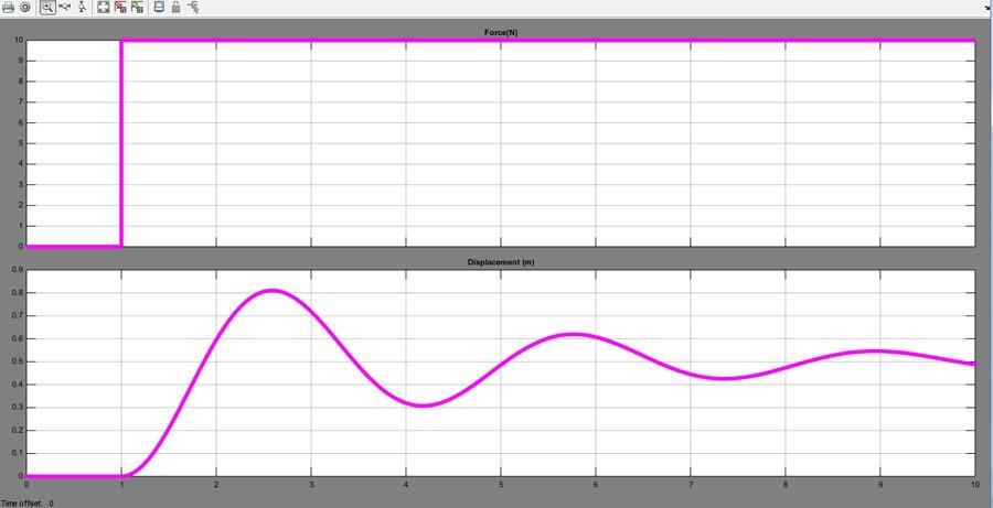 Optimizing_Vehicle_Suspension_Fig4c_w.jpg