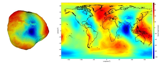 Figure 7. 3D and 2D MATLAB plots of Earth's geoid.