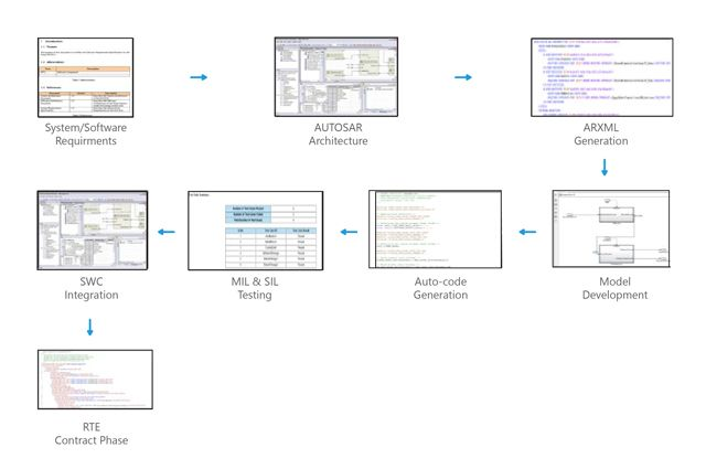 kpit-user-story-solution-image.jpg