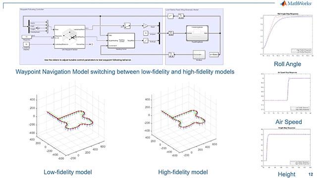 Robotics System Toolbox - Videos - MATLAB & Simulink