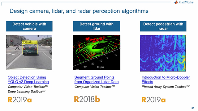 Lear how MATLAB® and Simulink® provide the ability to develop the perception, planning, and control components used in these systems through examples that ship in R2019a.