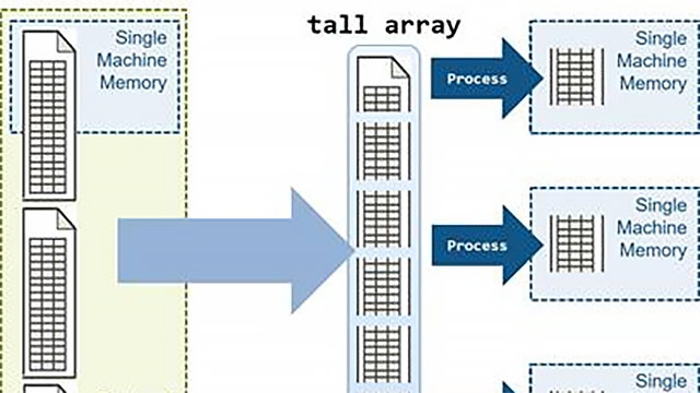 Analice conjuntos de big data en paralelo mediante arrays tall de MATLAB.