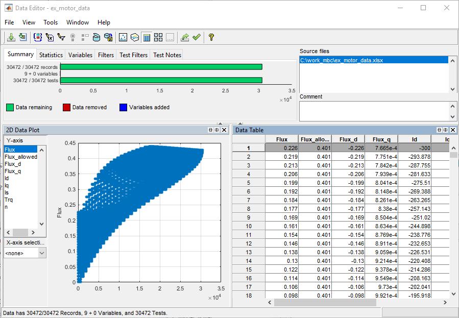 Generate Current Controller Parameters - MATLAB & Simulink