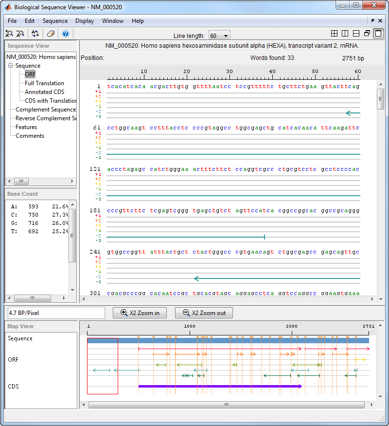 Exploring a Nucleotide Sequence Using the Sequence Viewer