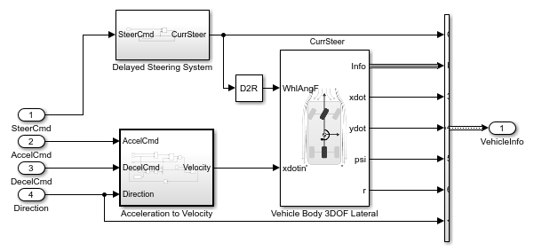 Automated Parking Valet in Simulink - MATLAB & Simulink