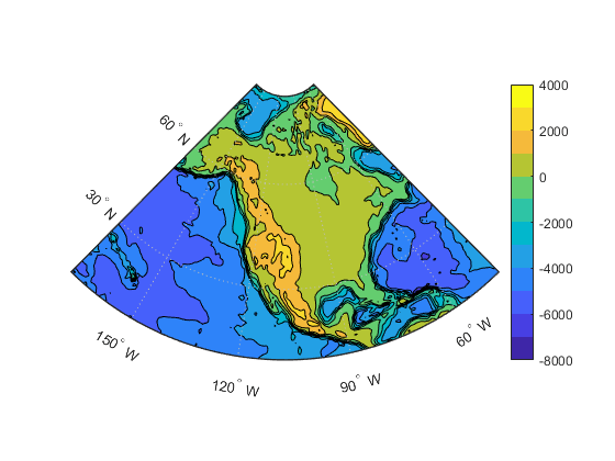 Color bar for filled contour map display - MATLAB