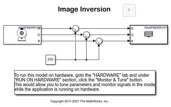 Image Inversion - MATLAB & Simulink Example - MathWorks