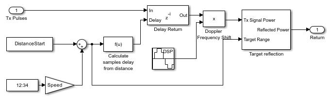 Radar Tracking System - MATLAB & Simulink - MathWorks