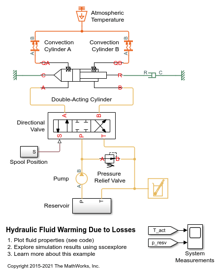 Hydraulic Fluid Warming Due to Losses - MATLAB & Simulink