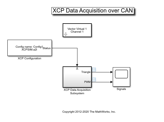 XCP Data Acquisition over CAN - MATLAB & Simulink Example