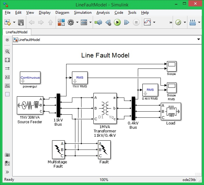 Voltage Sag and Voltage Swell Caused by Line Fault - File Exchange