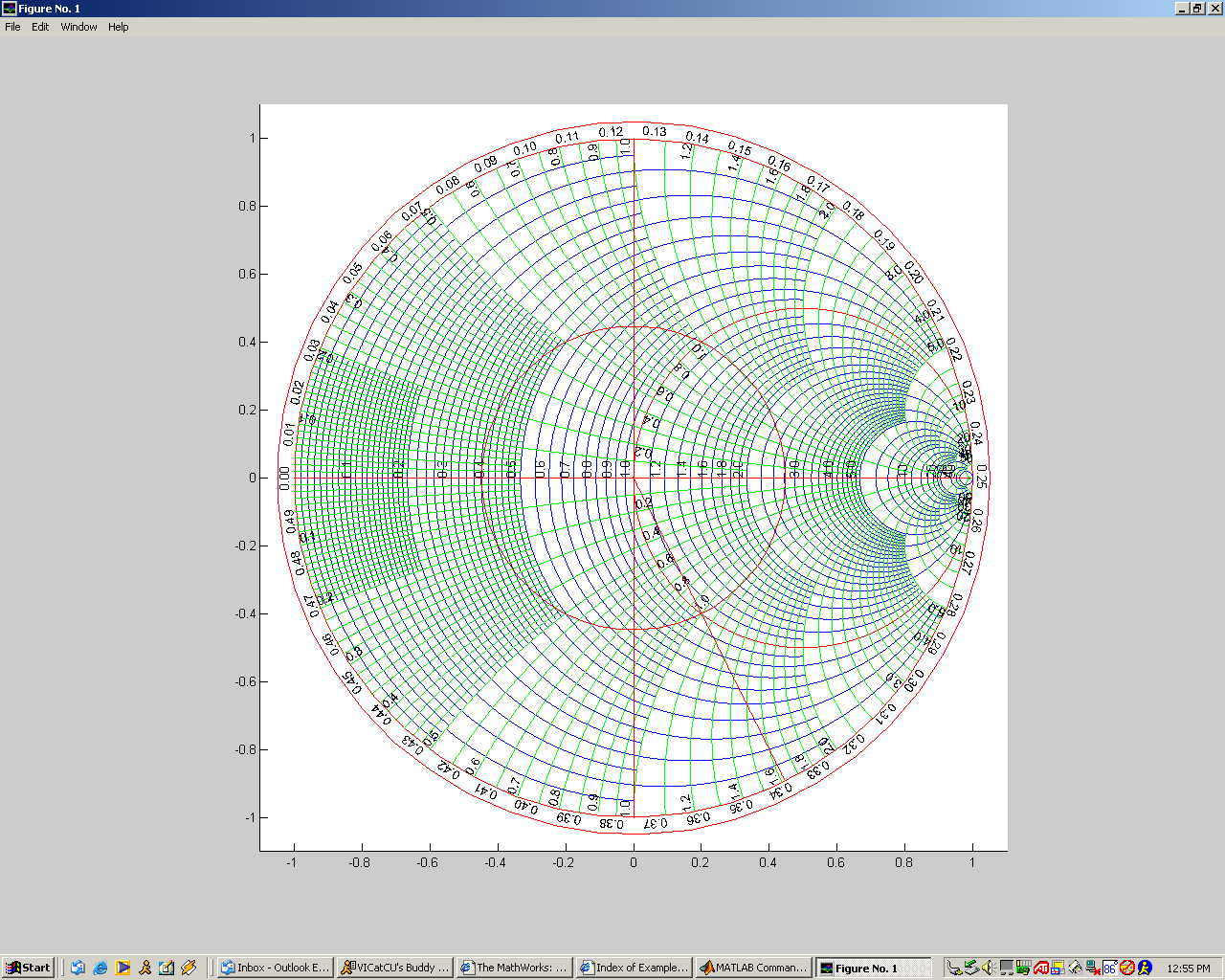 Download smith chart