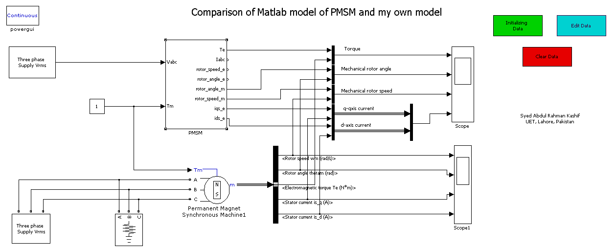 Detailed Model of Permanent Magnet Synchronous motor for Electrical on permanent magnet motor timing, permanent magnet motor repair, permanent magnet motor design diagrams, permanent magnet motor power diagram, permanent magnet motor applications, permanent magnet synchronous generator, pressure sensor wiring diagram, permanent magnet motor dimensions, permanent magnet shielding, permanent magnet motor schematic, permanent magnet stepper motor, permanent magnet electric motors diagram, electric motors wiring diagram, dayton motors wiring diagram,