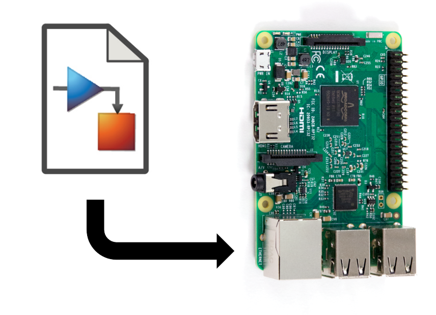 Simulink Support Package for Raspberry Pi Hardware - File Exchange