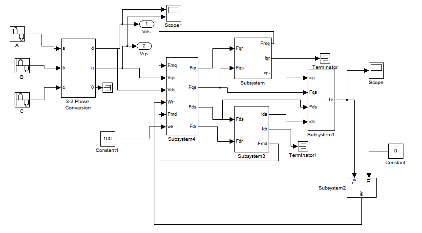 DQ model of three phase induction motor  - File Exchange - MATLAB