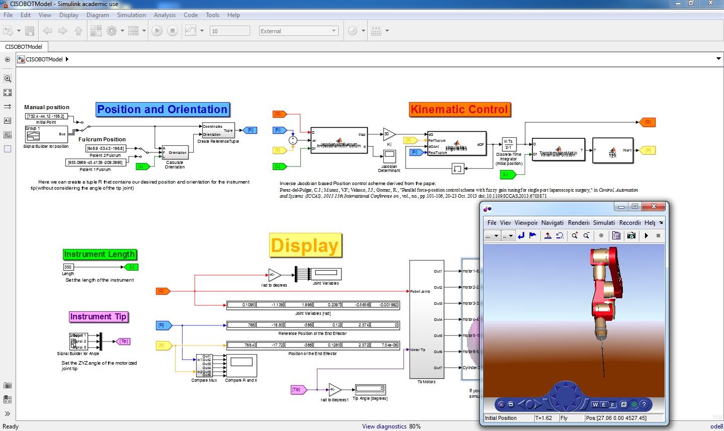6dof Simulation