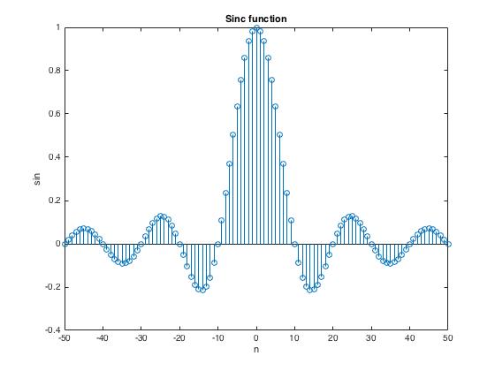 Lab 1 - Digital Signal Processing  Sampling and Quantization - File