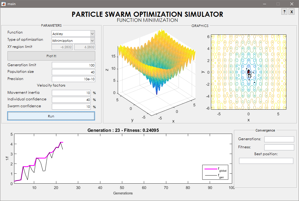Particle Swarm Optimization (PSO) - GUI Simulator - File