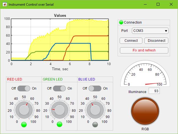 App Designer: Instrument Control over Serial (Arduino example