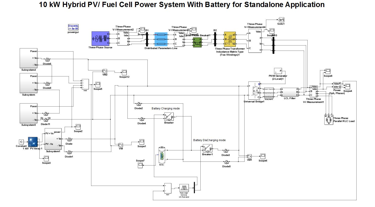 Fuzzy Logic Control Based Pms For Grid Integration Of 10 Kw Hybrid Diagram Pv Fc Power System