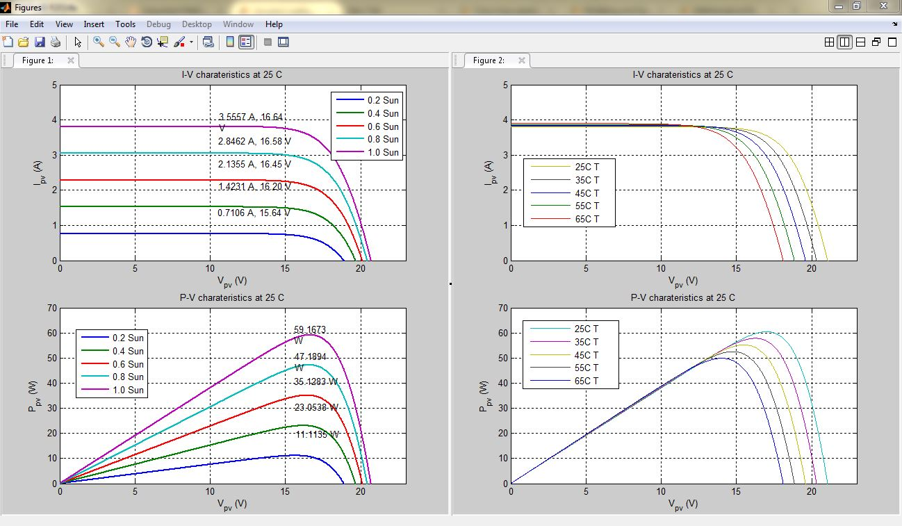 pv diagram matlab code wiring diagram option pv diagram matlab wiring diagram option pv diagram plot matlab code pv diagram matlab code