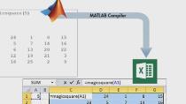 Comparta sus algoritmos y visualizaciones de MATLAB ® con usuarios de Microsoft ® Excel ® que no necesiten usar MATLAB.El software MATLAB Compiler™ ofrece este uso compartido sin coste.