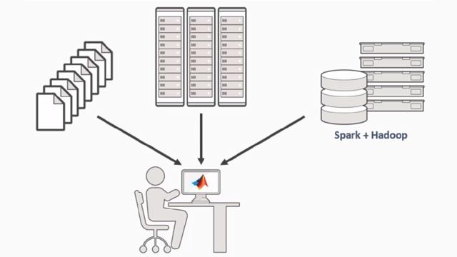 Utilice MATLAB® para manipular y analizar datos demasiado grandes para almacenarlos en memoria.