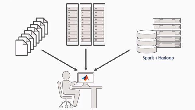 Utilice MATLAB para manipular y analizar datos demasiado grandes para la capacidad de la memoria.