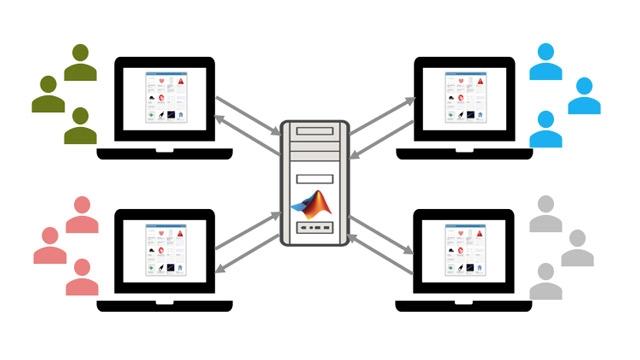 Alojamiento y uso compartido de apps web con MATLAB Web App Server.