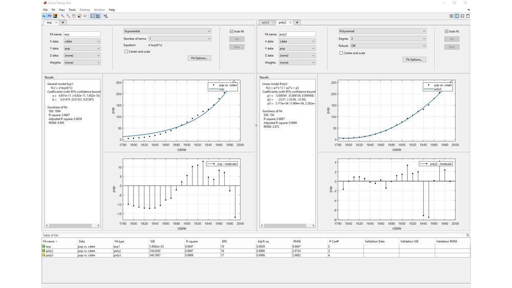Creación de diversos ajustes en la app Curve Fitting.