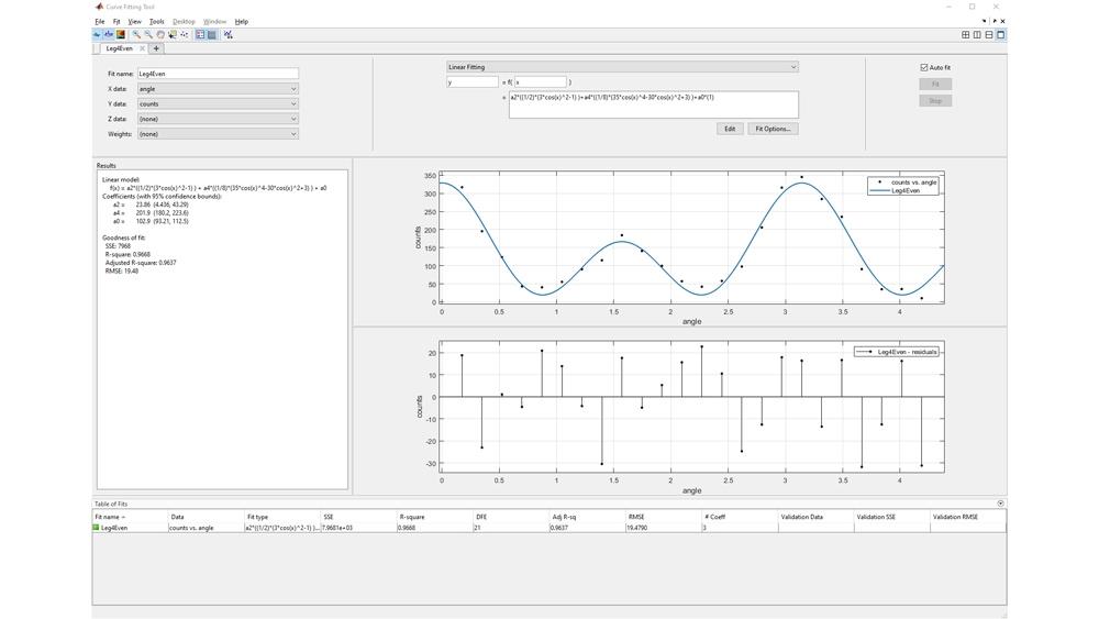 Visión general de las técnicas de regresión lineal