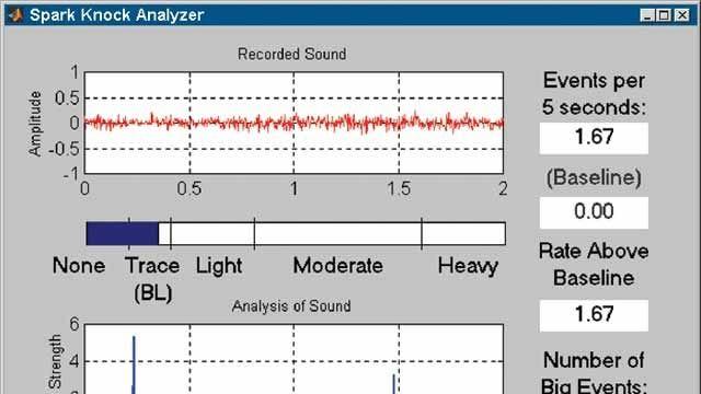 Ford Motor Company utilizó Data Acquisition Toolbox para realizar análisis en tiempo real de la calidad del sonido durante la calibración de sus motores.