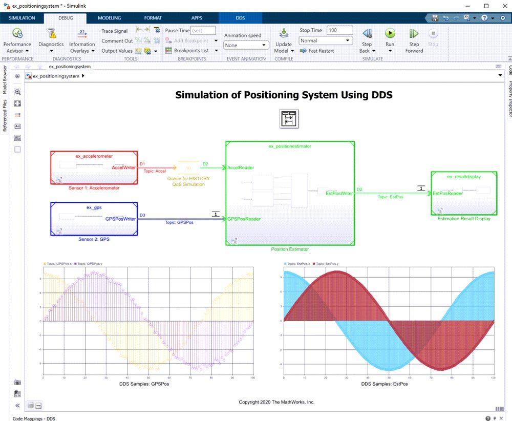 Dos gráficos que muestran los resultados de la simulación de un sistema de posicionamiento.