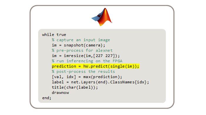 Bucle de MATLAB que captura una imagen, la preprocesa redimensionándola para AlexNet, ejecuta inferencias de deep learning en la FPGA y, después, posprocesa y muestra los resultados.