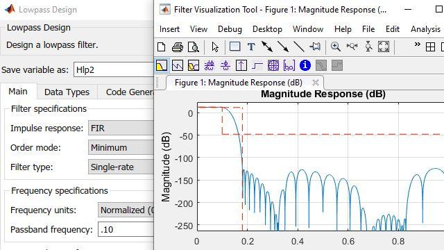 Diseño y análisis avanzados de filtros