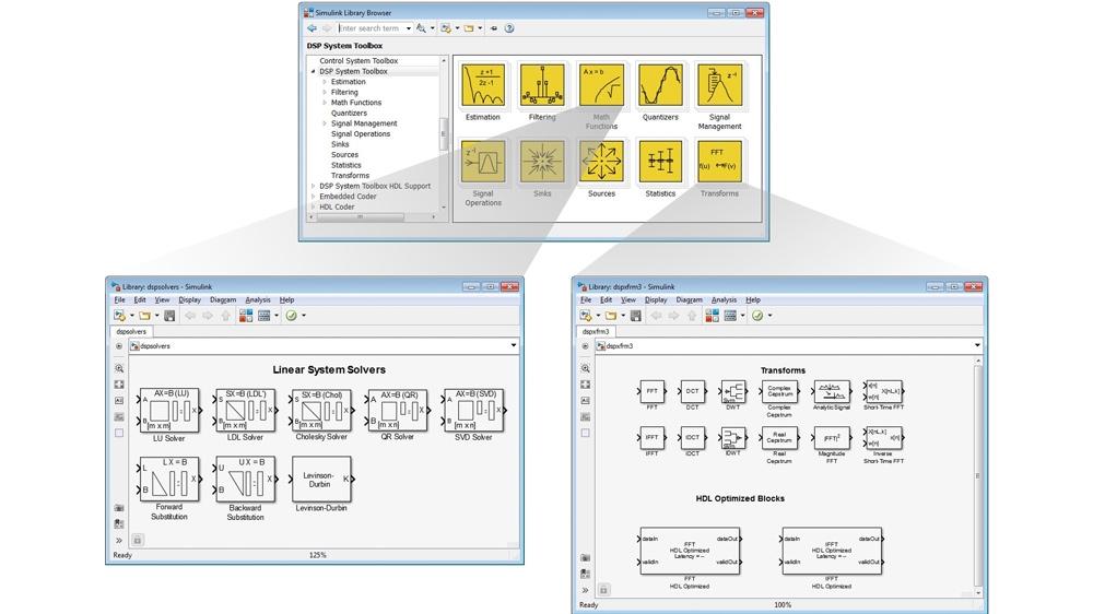Librerías de bloques de procesamiento de señales para Simulink