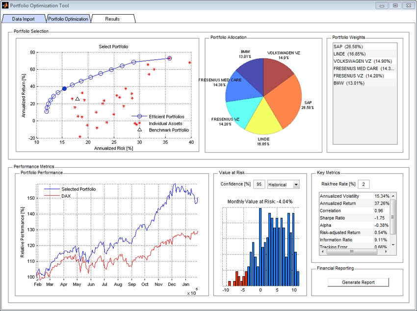 Aplicación de optimización de carteras creada con MATLAB y Financial Toolbox.
