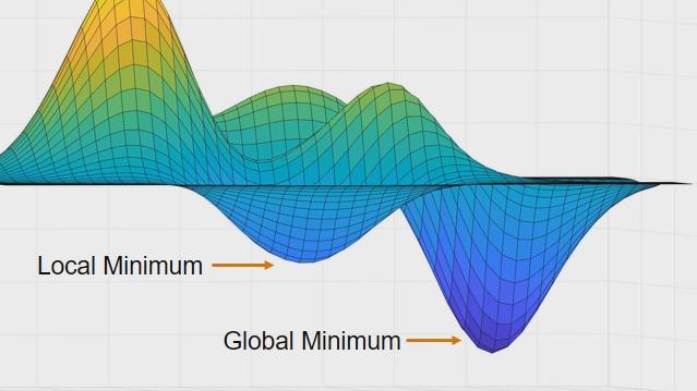 Encuentre óptimos globales para problemas con evaluaciones de funciones objetivas que consumen mucho tiempo, incluidos los modelos de caja negra. La función surrogateopt de Global Optimization Toolbox crea y optimiza una función sustituta en lugar de la función costosa.