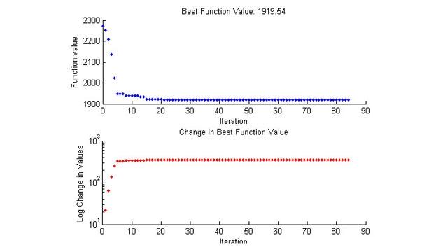 Función de representación gráfica personalizada para la búsqueda de patrones
