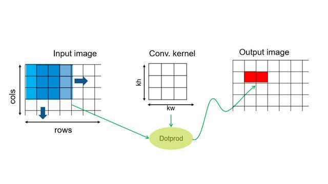 Patrón de diseño de procesamiento de plantillas.